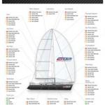FSE-Robline-2013---rope-guide